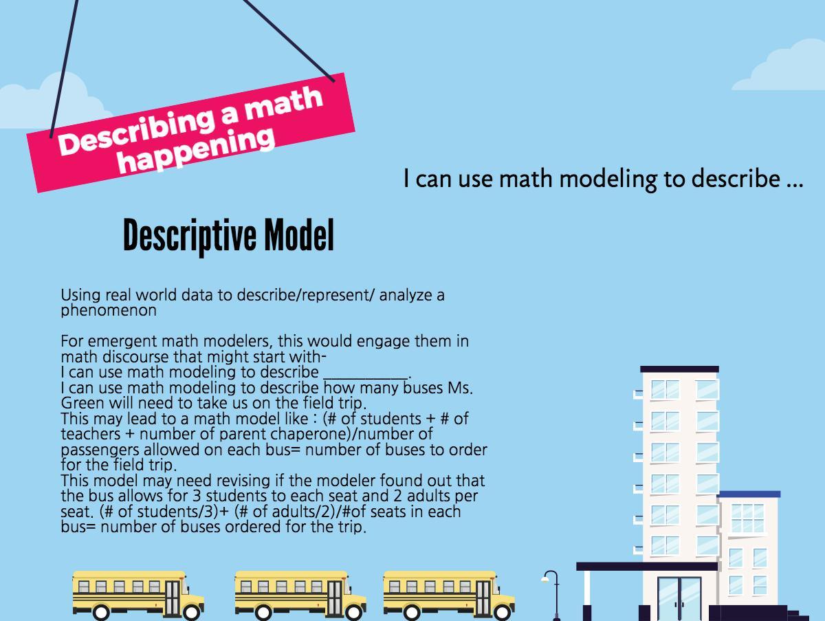 Math Modeling | Dr. Jennifer M. Suh